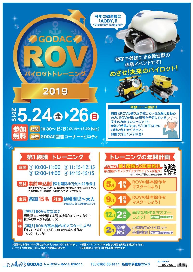 GODAC ROVパイロットトレーニング